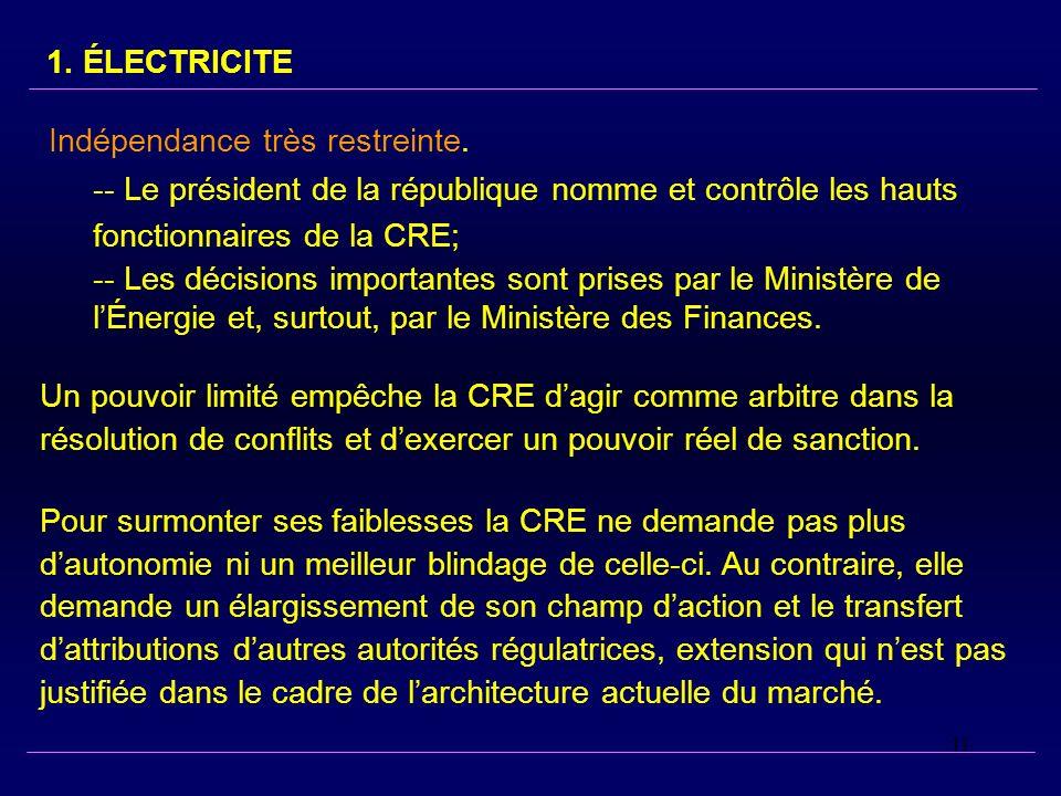 11 Indépendance très restreinte. -- Le président de la république nomme et contrôle les hauts fonctionnaires de la CRE; -- Les décisions importantes s