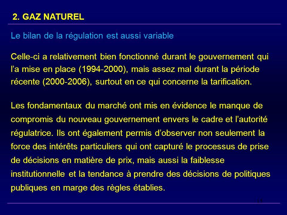 15 2. GAZ NATUREL Le bilan de la régulation est aussi variable Celle-ci a relativement bien fonctionné durant le gouvernement qui la mise en place (19