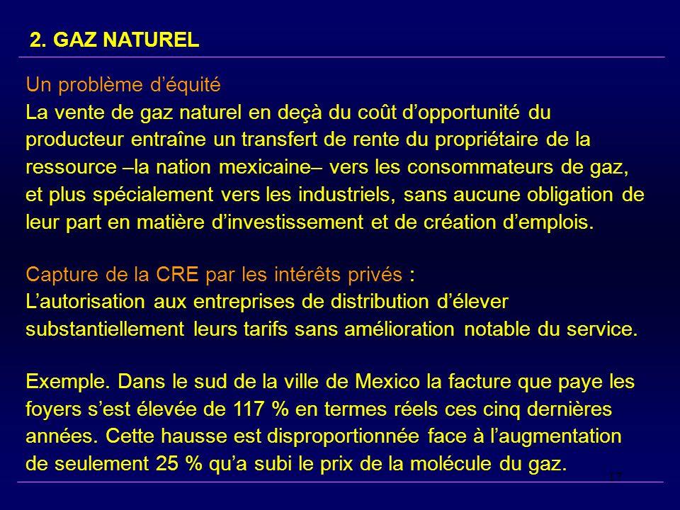 17 2. GAZ NATUREL Un problème déquité La vente de gaz naturel en deçà du coût dopportunité du producteur entraîne un transfert de rente du propriétair