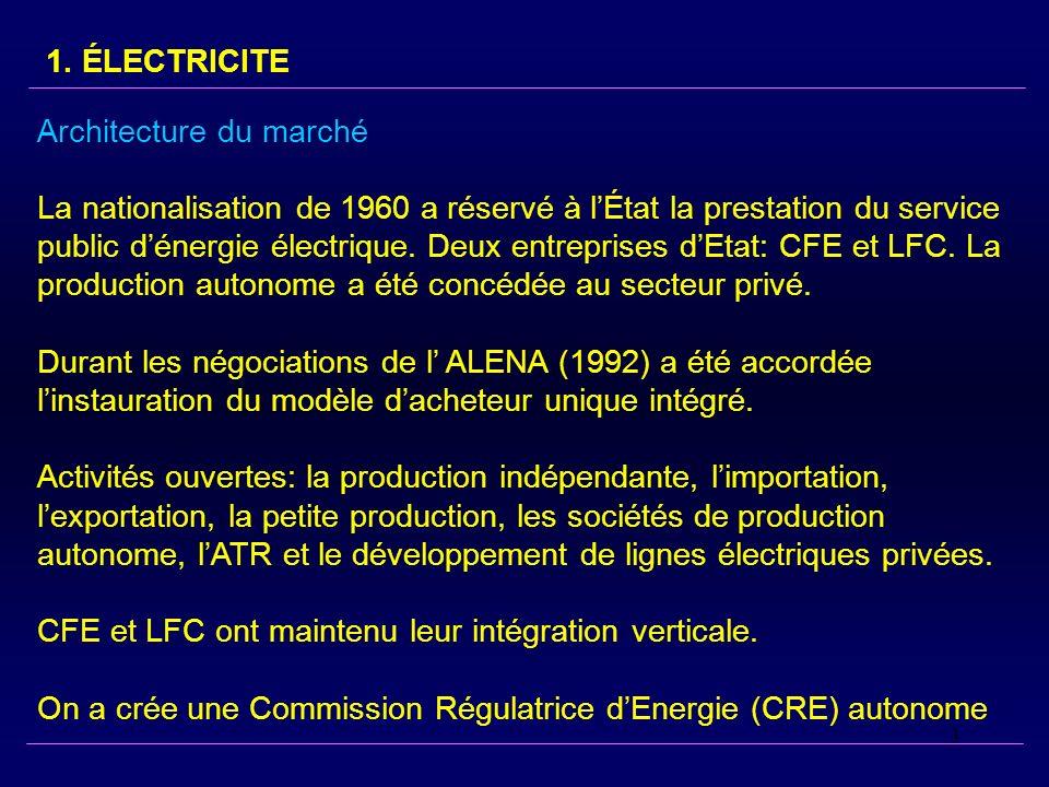 3 Architecture du marché La nationalisation de 1960 a réservé à lÉtat la prestation du service public dénergie électrique. Deux entreprises dEtat: CFE