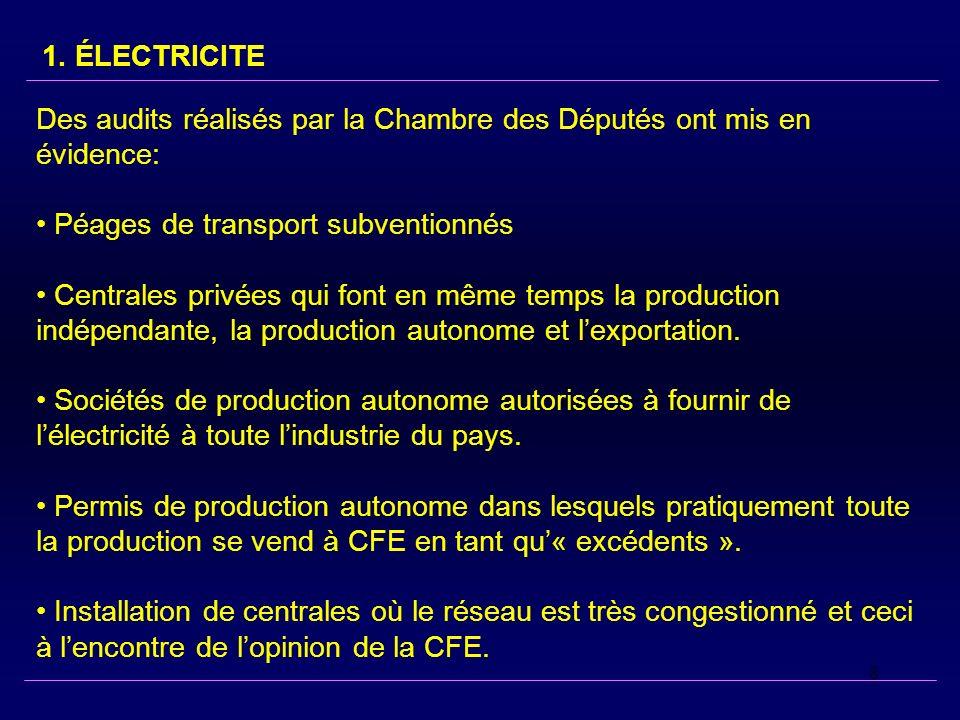 8 Des audits réalisés par la Chambre des Députés ont mis en évidence: Péages de transport subventionnés Centrales privées qui font en même temps la pr
