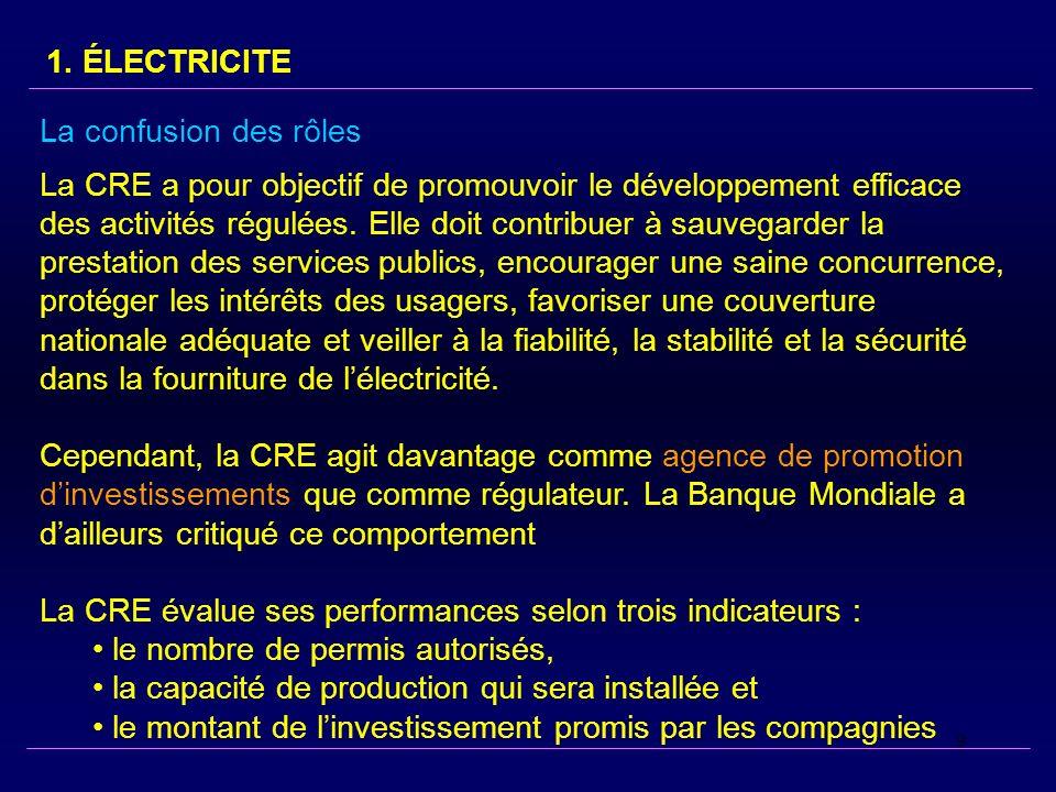 9 La confusion des rôles La CRE a pour objectif de promouvoir le développement efficace des activités régulées. Elle doit contribuer à sauvegarder la