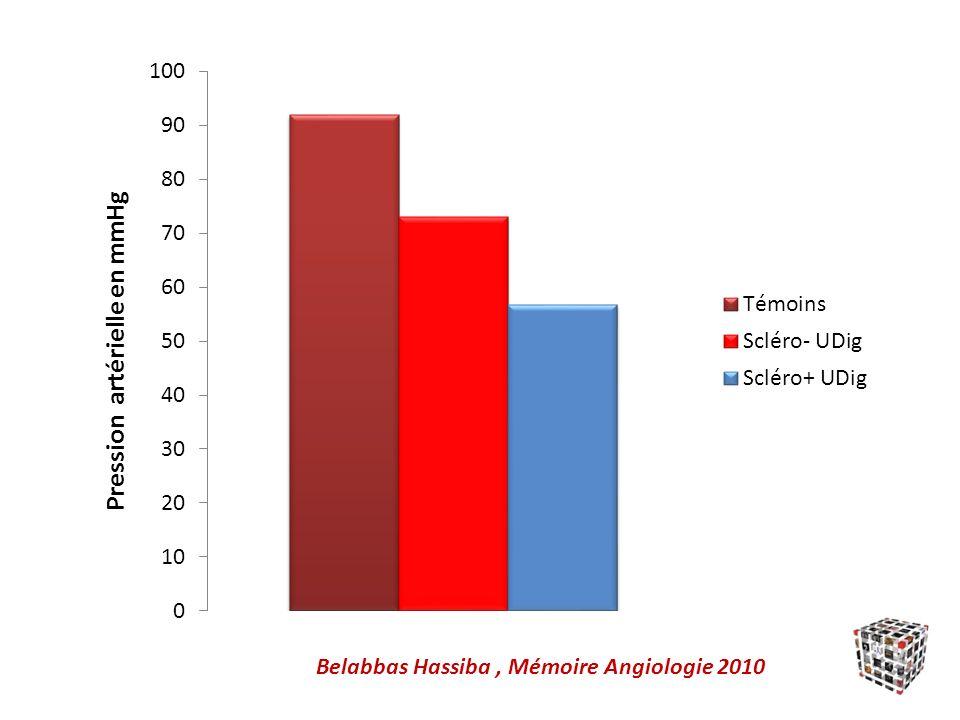 Belabbas Hassiba, Mémoire Angiologie 2010