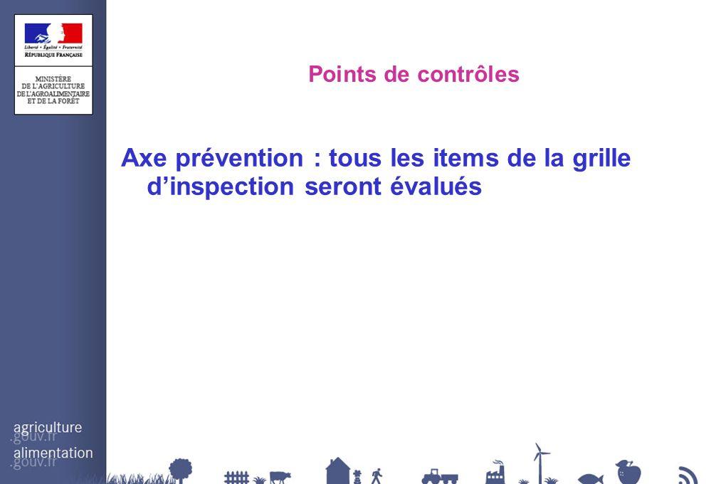 Points de contrôles Axe prévention : tous les items de la grille dinspection seront évalués