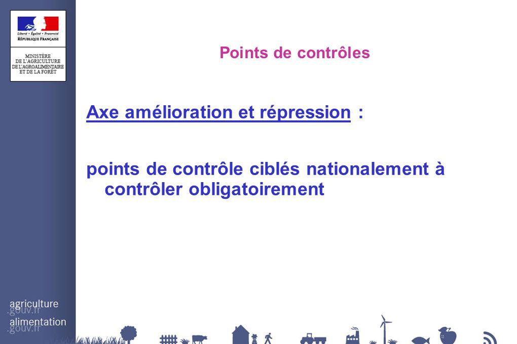 Points de contrôles Axe amélioration et répression : points de contrôle ciblés nationalement à contrôler obligatoirement