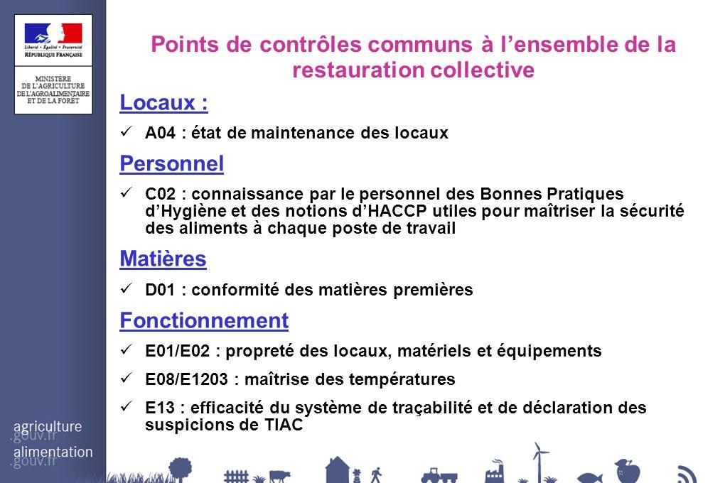 Points de contrôles communs à lensemble de la restauration collective Locaux : A04 : état de maintenance des locaux Personnel C02 : connaissance par l
