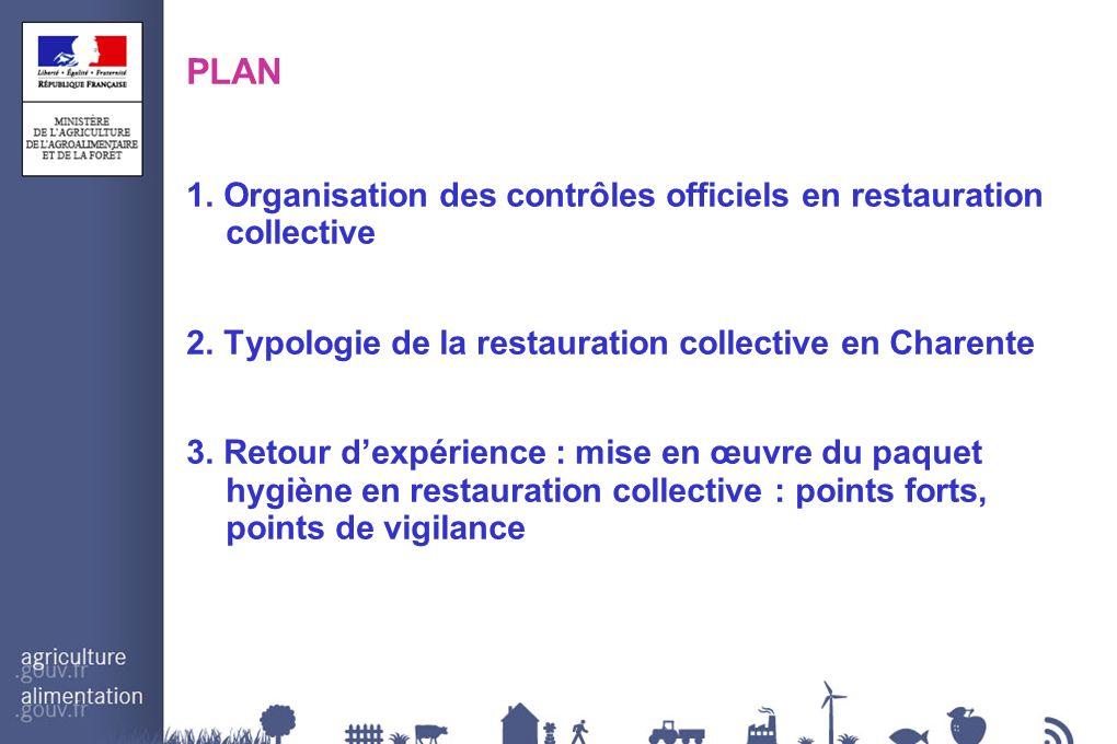 PLAN 1. Organisation des contrôles officiels en restauration collective 2. Typologie de la restauration collective en Charente 3. Retour dexpérience :
