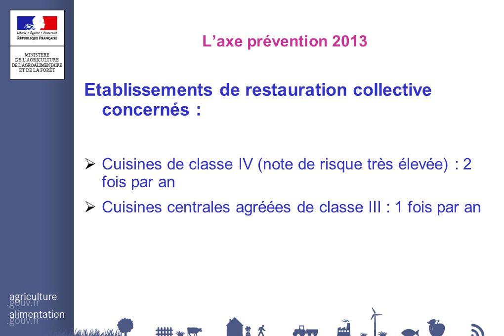 Laxe prévention 2013 Etablissements de restauration collective concernés : Cuisines de classe IV (note de risque très élevée) : 2 fois par an Cuisines