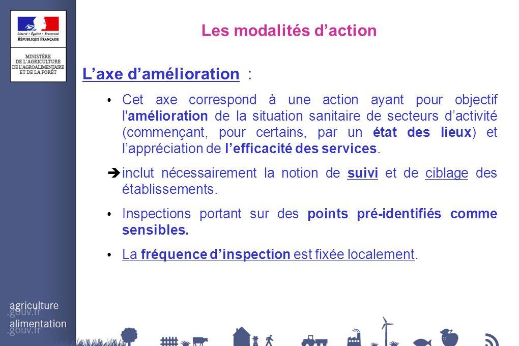 Les modalités daction Laxe damélioration : Cet axe correspond à une action ayant pour objectif l'amélioration de la situation sanitaire de secteurs da