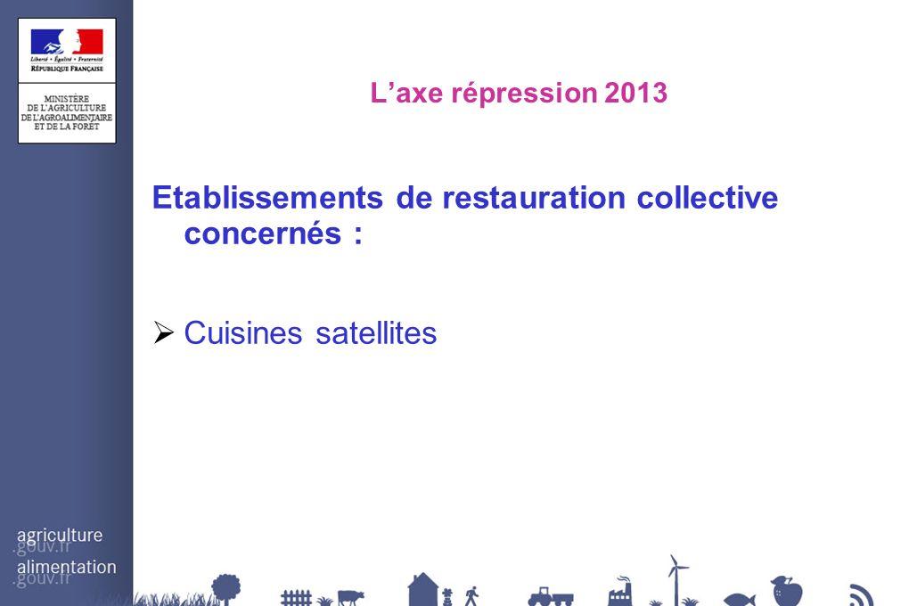 Notation des établissements Campagne 2012