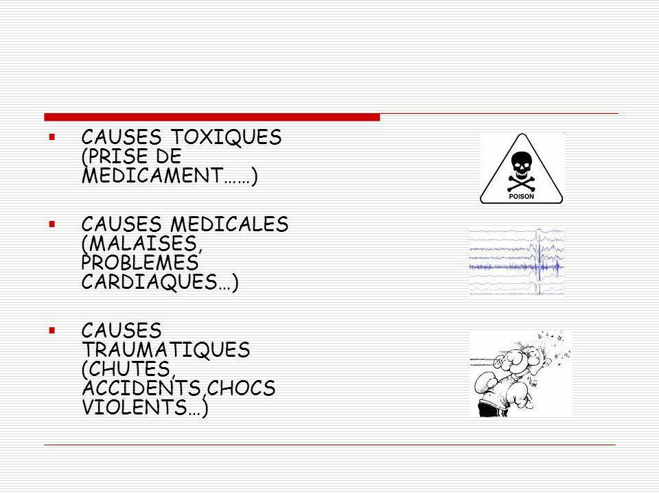 CAUSES TOXIQUES (PRISE DE MEDICAMENT……) CAUSES MEDICALES (MALAISES, PROBLEMES CARDIAQUES…) CAUSES TRAUMATIQUES (CHUTES, ACCIDENTS,CHOCS VIOLENTS…)