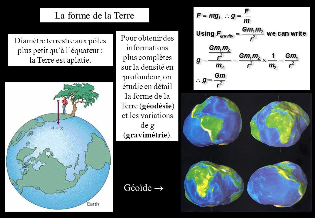 La forme de la Terre Diamètre terrestre aux pôles plus petit quà léquateur : la Terre est aplatie. Pour obtenir des informations plus complètes sur la