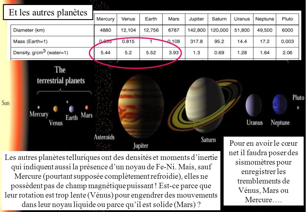 Pour en avoir le cœur net il faudra poser des sismomètres pour enregistrer les tremblements de Vénus, Mars ou Mercure…. Et les autres planètes Les aut