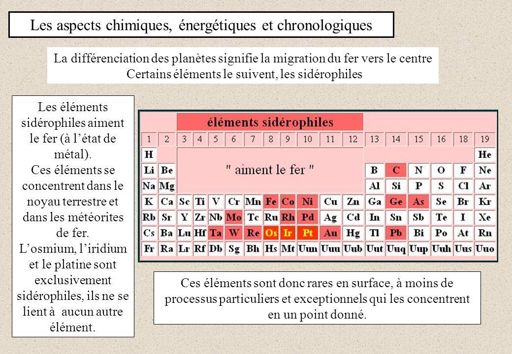 Les aspects chimiques, énergétiques et chronologiques La différenciation des planètes signifie la migration du fer vers le centre Certains éléments le