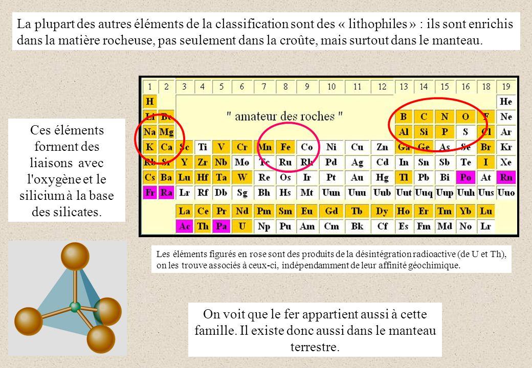 Les éléments figurés en rose sont des produits de la désintégration radioactive (de U et Th), on les trouve associés à ceux-ci, indépendamment de leur