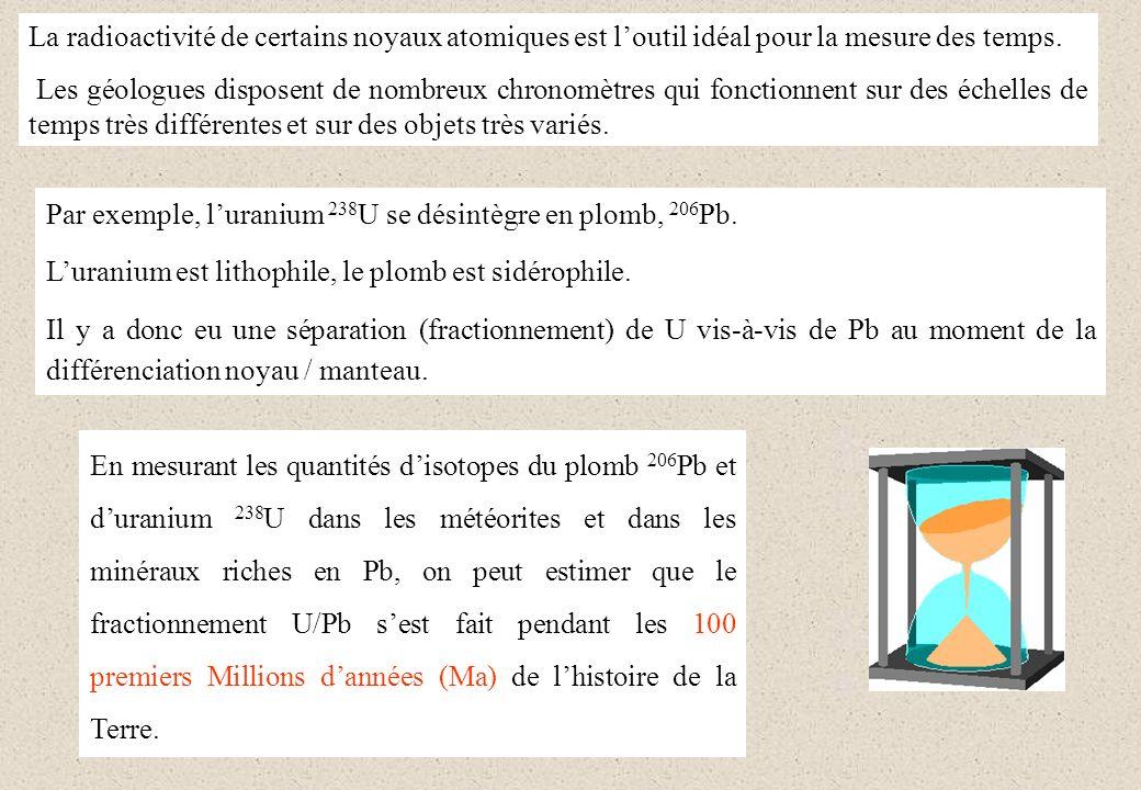 Une autre information est donnée par la mesure du 129 Xe (gaz, atmophile) issu de la désintégration de l 129 I (lithophile).