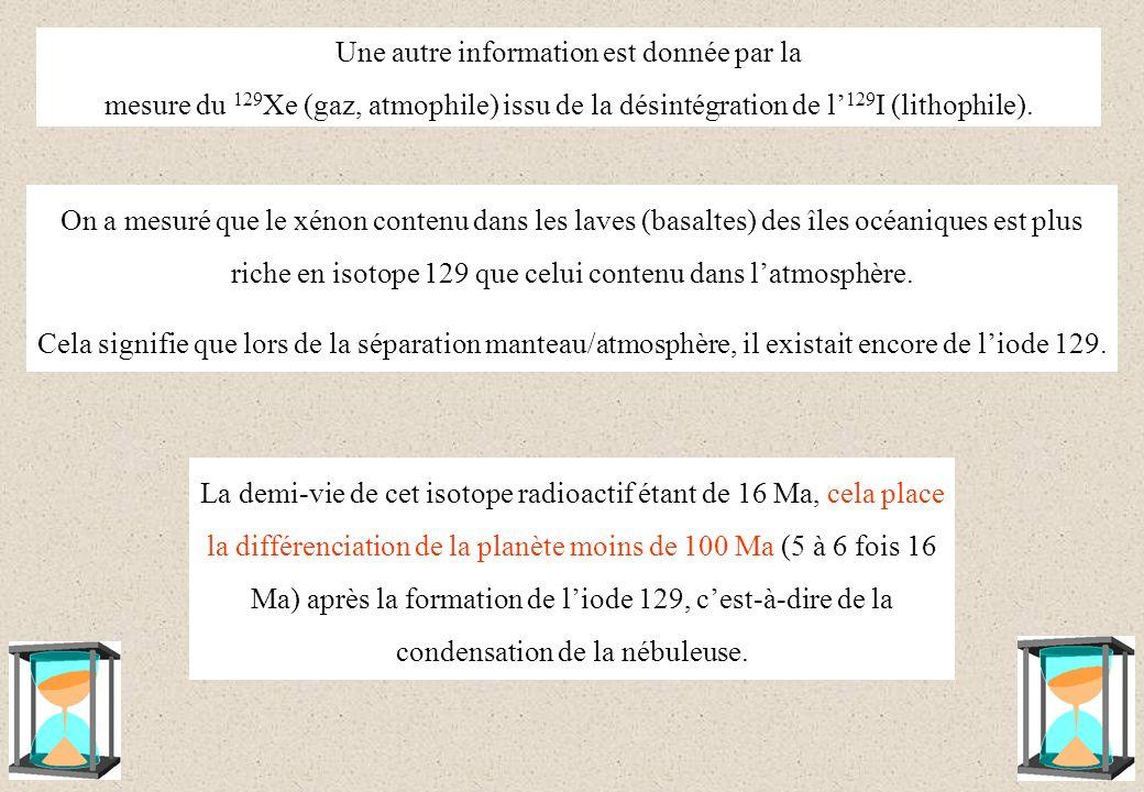 Une autre information est donnée par la mesure du 129 Xe (gaz, atmophile) issu de la désintégration de l 129 I (lithophile). On a mesuré que le xénon
