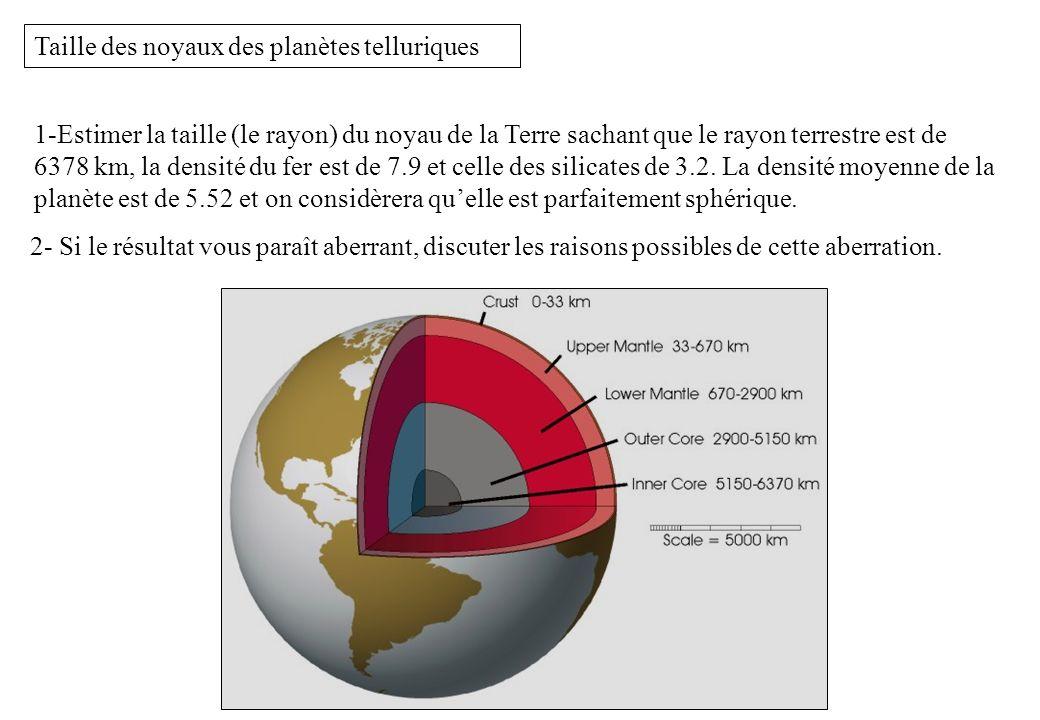 Taille des noyaux des planètes telluriques 1-Estimer la taille (le rayon) du noyau de la Terre sachant que le rayon terrestre est de 6378 km, la densi