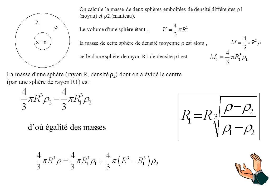 On calcule la masse de deux sphères emboîtées de densité différentes 1 (noyau) et 2.(manteau). Le volume d'une sphère étant, la masse de cette sphère