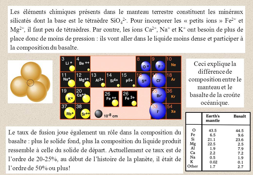 Le taux de fusion joue également un rôle dans la composition du basalte : plus le solide fond, plus la composition du liquide produit ressemble à cell