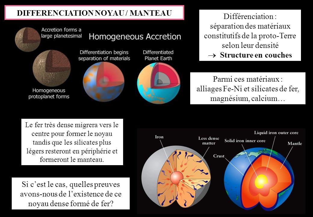 Différenciation : séparation des matériaux constitutifs de la proto-Terre selon leur densité Structure en couches Parmi ces matériaux : alliages Fe-Ni