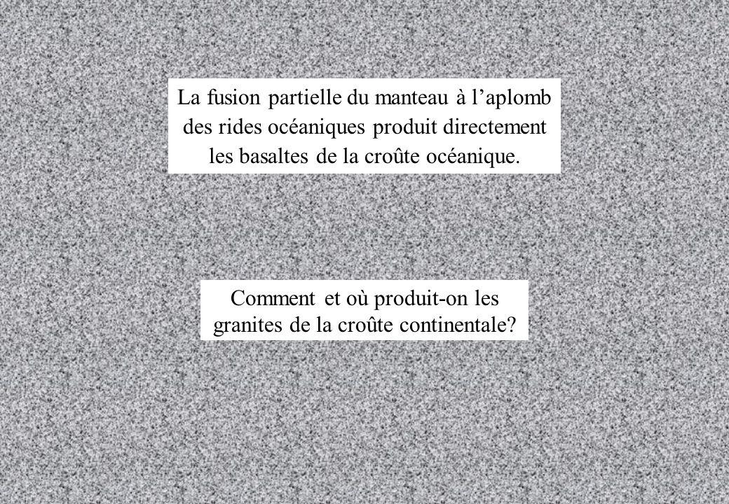 La fusion partielle du manteau à laplomb des rides océaniques produit directement les basaltes de la croûte océanique. Comment et où produit-on les gr