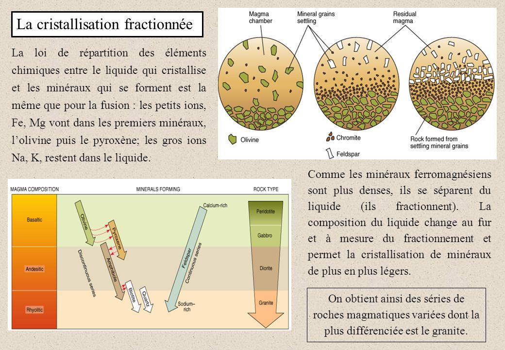La loi de répartition des éléments chimiques entre le liquide qui cristallise et les minéraux qui se forment est la même que pour la fusion : les peti