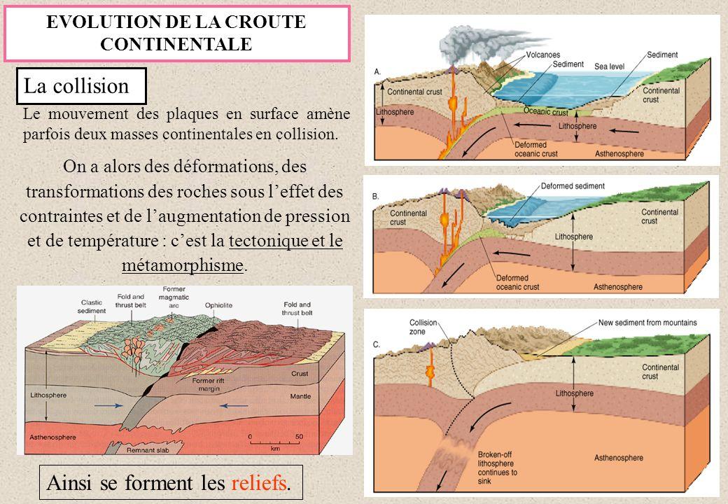 La collision On a alors des déformations, des transformations des roches sous leffet des contraintes et de laugmentation de pression et de température