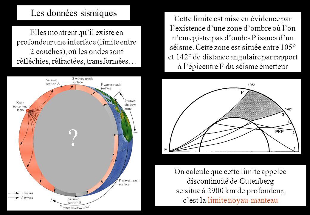 Les données de densité Les roches présentes en surface ont des densités de lordre de 2,5 à 3,5 au maximum Il faut donc quil y ait sous nos pieds une matière plus dense que 5,5 Distance Terre-Lune + période de révolution lunaire + 3 e loi de Képler : Densité moyenne de la Terre = 5,52 ( = 5520 kg/m 3 ) Par comparaison avec les météorites, il est probable que ce soit du fer (avec un peu de nickel)