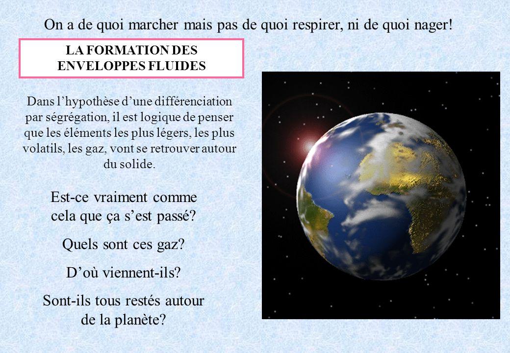 Cas de latmosphère Actuellement les compositions des atmosphères des planètes telluriques sont les suivantes… …alors que les gaz abondants dans lunivers sont H 2, He, H 2 O, CH 4, CO, NH 3 Les atmosphères de ces planètes, et de la Terre en particulier, ne sont donc pas primitives mais ont subi des transformations ultérieures à leur formation initiale.
