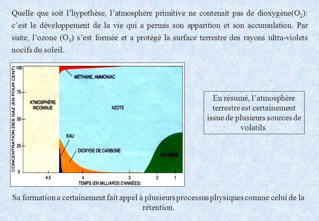 En résumé, latmosphère terrestre est certainement issue de plusieurs sources de volatils. Quelle que soit lhypothèse, latmosphère primitive ne contena