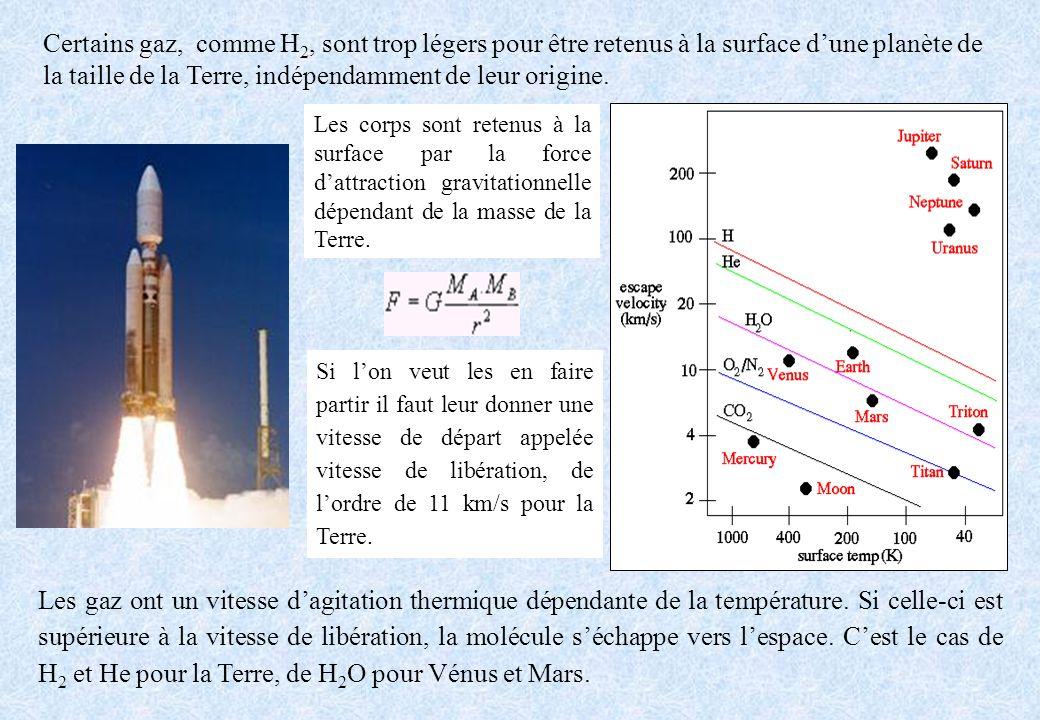 Certains gaz, comme H 2, sont trop légers pour être retenus à la surface dune planète de la taille de la Terre, indépendamment de leur origine. Les ga