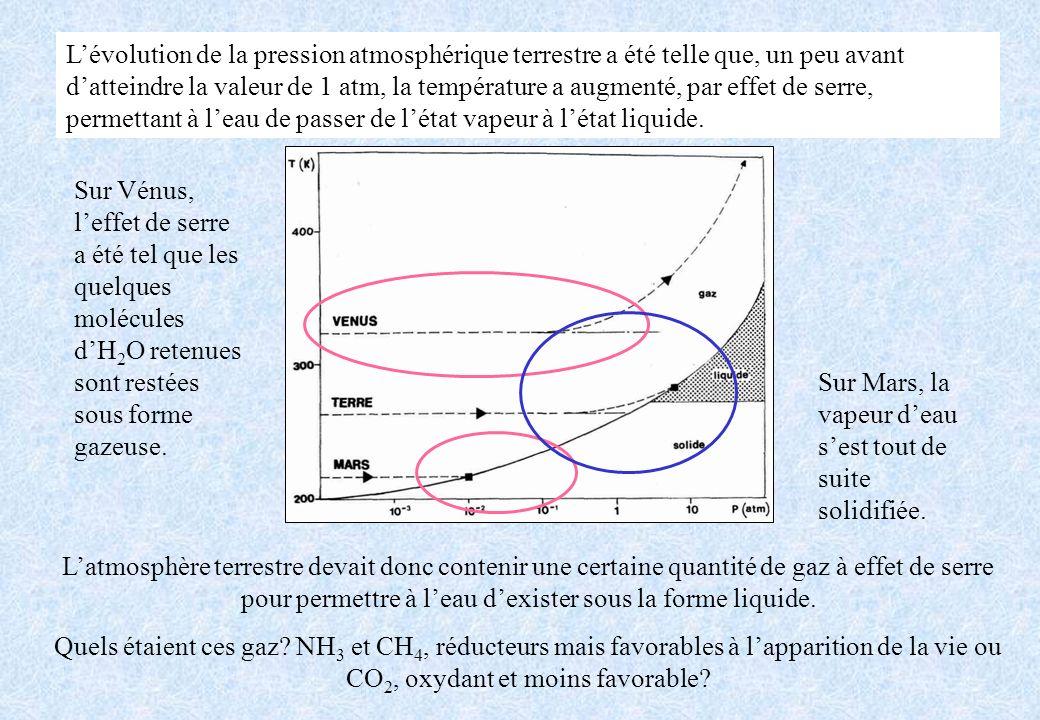 Latmosphère terrestre devait donc contenir une certaine quantité de gaz à effet de serre pour permettre à leau dexister sous la forme liquide. Quels é