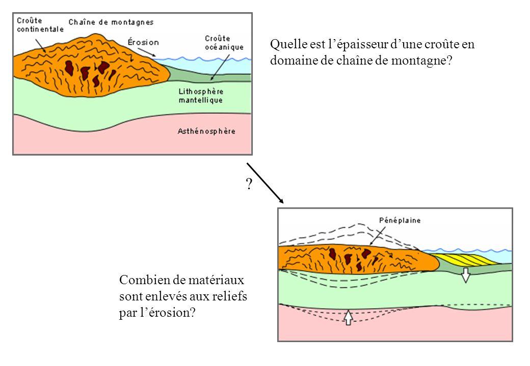 ? Quelle est lépaisseur dune croûte en domaine de chaîne de montagne? Combien de matériaux sont enlevés aux reliefs par lérosion?