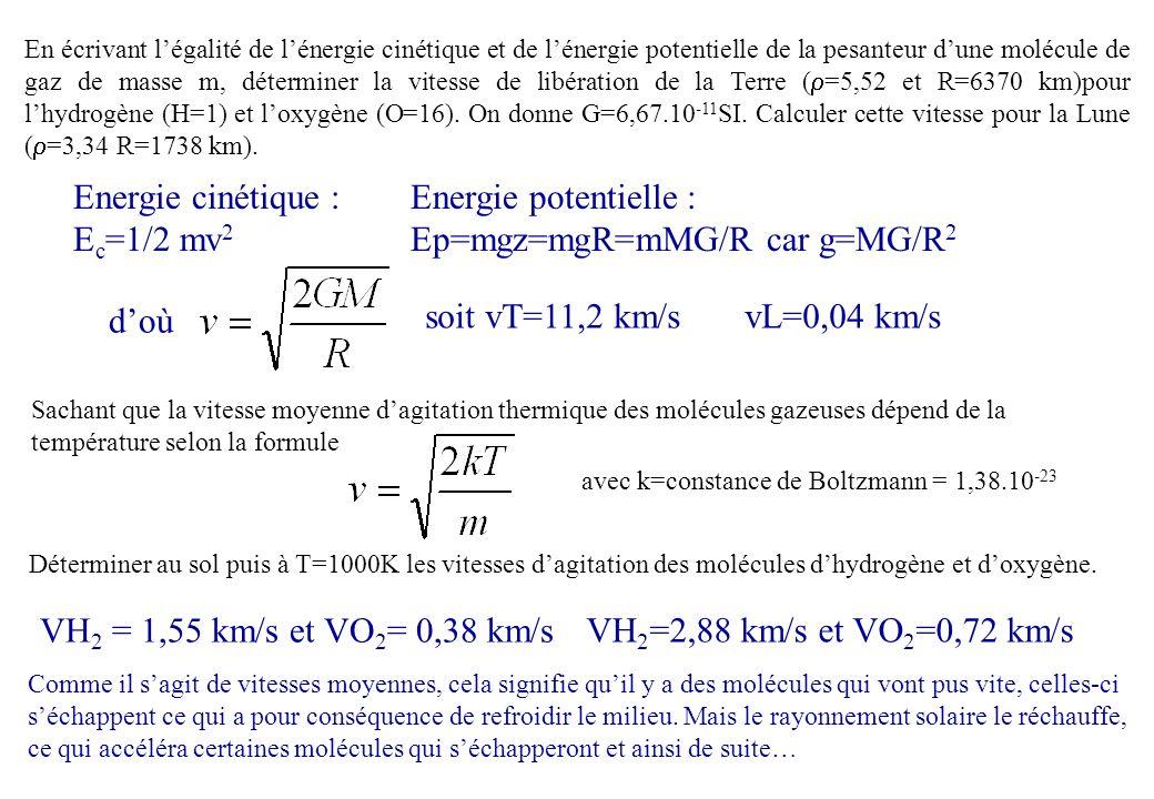 Energie cinétique : E c =1/2 mv 2 Energie potentielle : Ep=mgz=mgR=mMG/R car g=MG/R 2 En écrivant légalité de lénergie cinétique et de lénergie potent