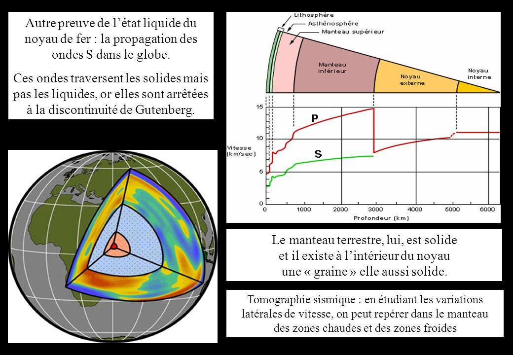 Autre preuve de létat liquide du noyau de fer : la propagation des ondes S dans le globe. Ces ondes traversent les solides mais pas les liquides, or e