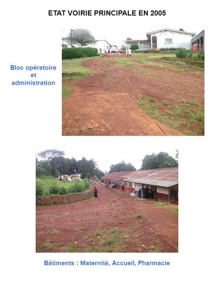 ETAT VOIRIE PRINCIPALE EN 2005 Bloc opératoire et administration Bâtiments : Maternité, Accueil, Pharmacie