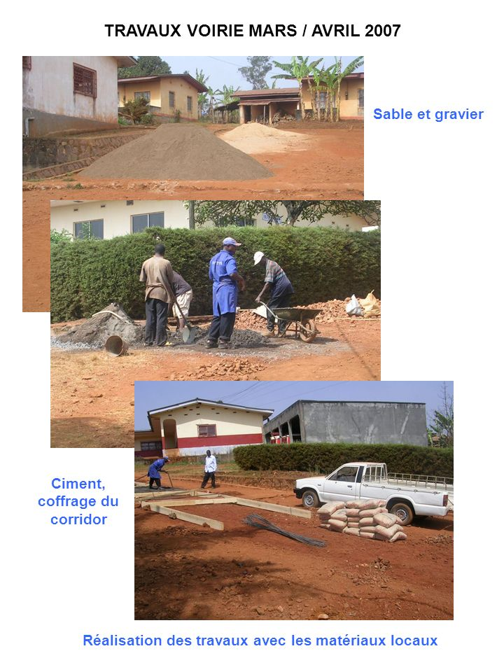 TRAVAUX VOIRIE MARS / AVRIL 2007 Sable et gravier Ciment, coffrage du corridor Réalisation des travaux avec les matériaux locaux