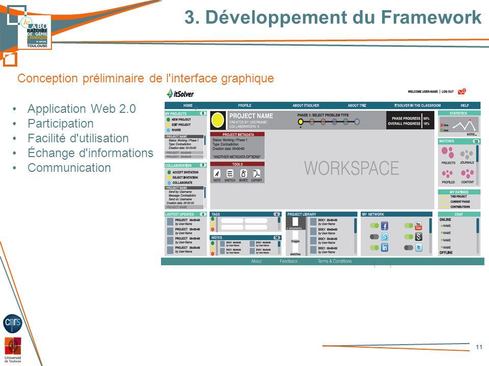 3. Développement du Framework 11 Application Web 2.0 Participation Facilité d'utilisation Échange d'informations Communication Conception préliminaire