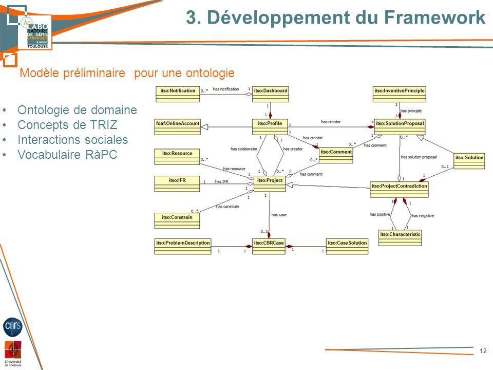 3. Développement du Framework 12 Modèle préliminaire pour une ontologie Ontologie de domaine Concepts de TRIZ Interactions sociales Vocabulaire RàPC