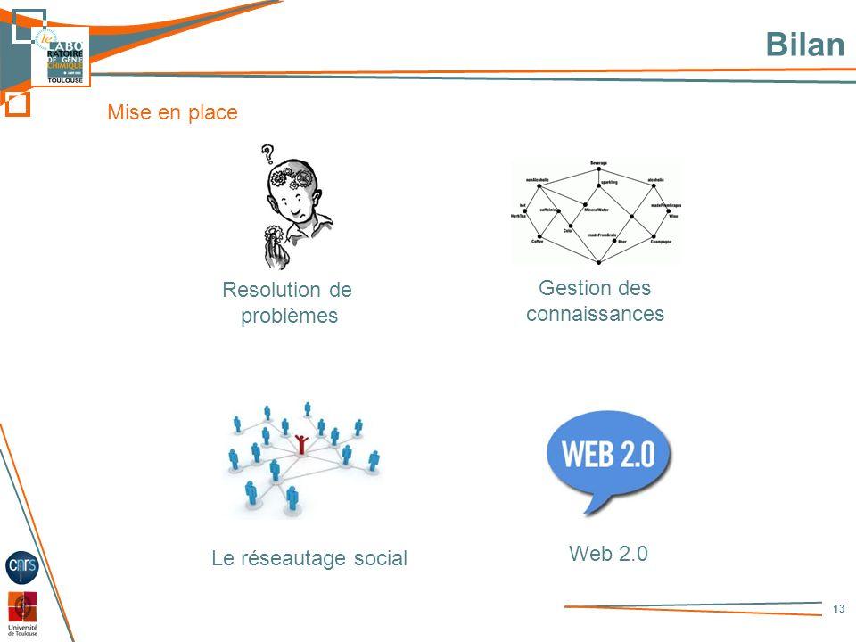 Bilan Gestion des connaissances Le réseautage social Web 2.0 Mise en place Resolution de problèmes 13