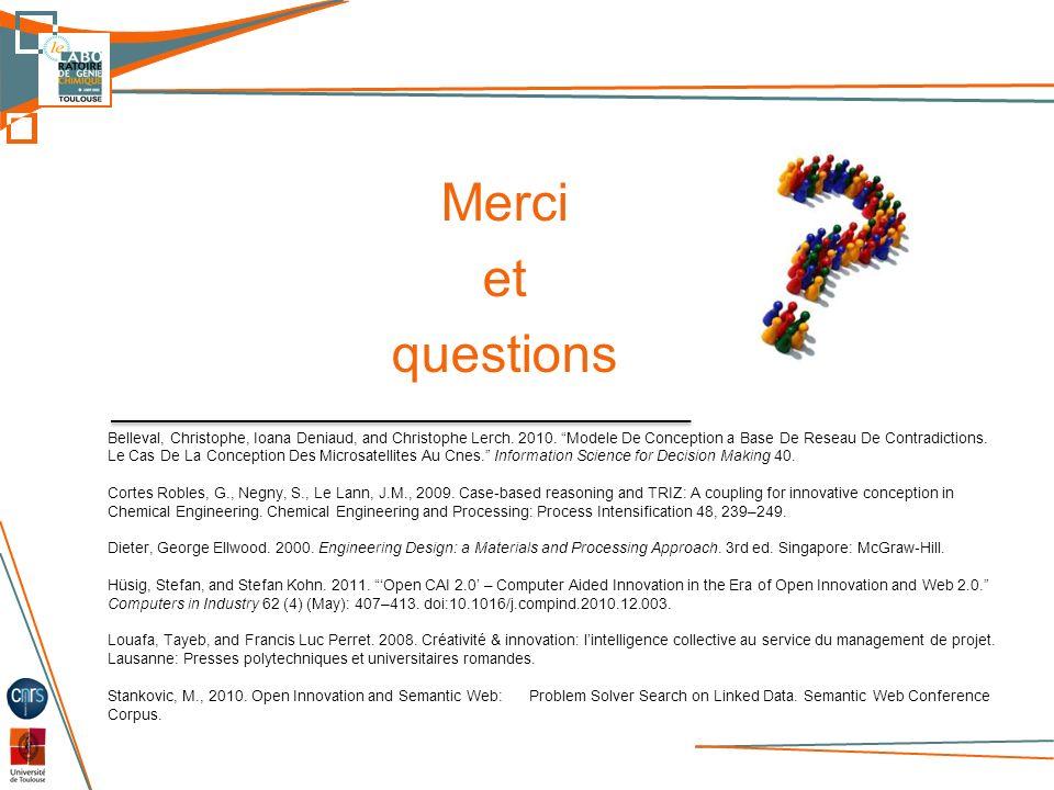 Merci et questions Belleval, Christophe, Ioana Deniaud, and Christophe Lerch. 2010. Modele De Conception a Base De Reseau De Contradictions. Le Cas De