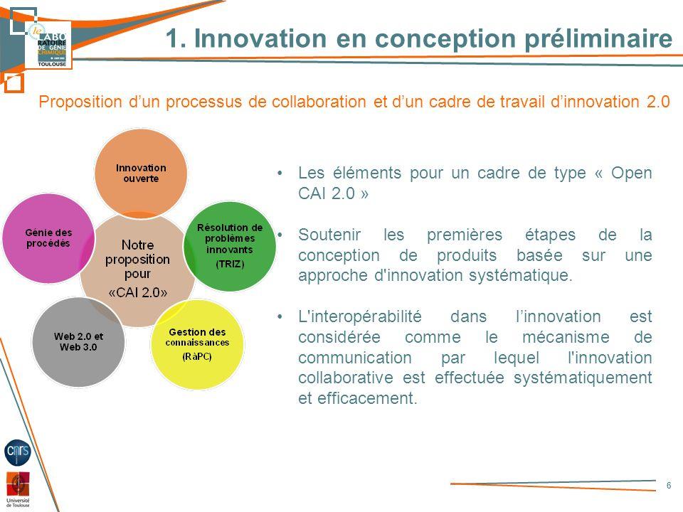 1. Innovation en conception préliminaire 6 Les éléments pour un cadre de type « Open CAI 2.0 » Soutenir les premières étapes de la conception de produ