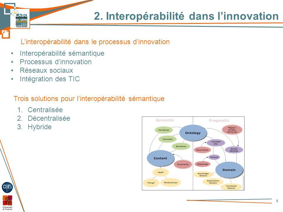 2. Interopérabilité dans linnovation 8 Linteropérabilité dans le processus dinnovation Interopérabilité sémantique Processus dinnovation Réseaux socia