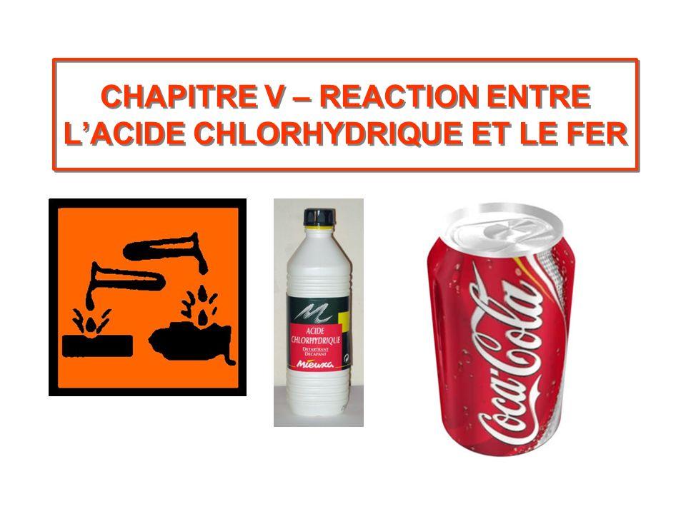 I – COMPOSITION DE LACIDE CHLORHYDRIQUE Expérience 1: On verse de lacide chlorhydrique dans un bécher et on mesure le pH à laide dun pH-mètre.