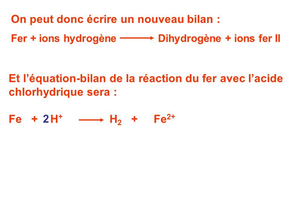 On peut donc écrire un nouveau bilan : Fer + ions hydrogène Dihydrogène + ions fer II 2 Et léquation-bilan de la réaction du fer avec lacide chlorhydr