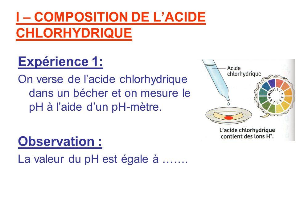 I – COMPOSITION DE LACIDE CHLORHYDRIQUE Expérience 1: On verse de lacide chlorhydrique dans un bécher et on mesure le pH à laide dun pH-mètre. Observa