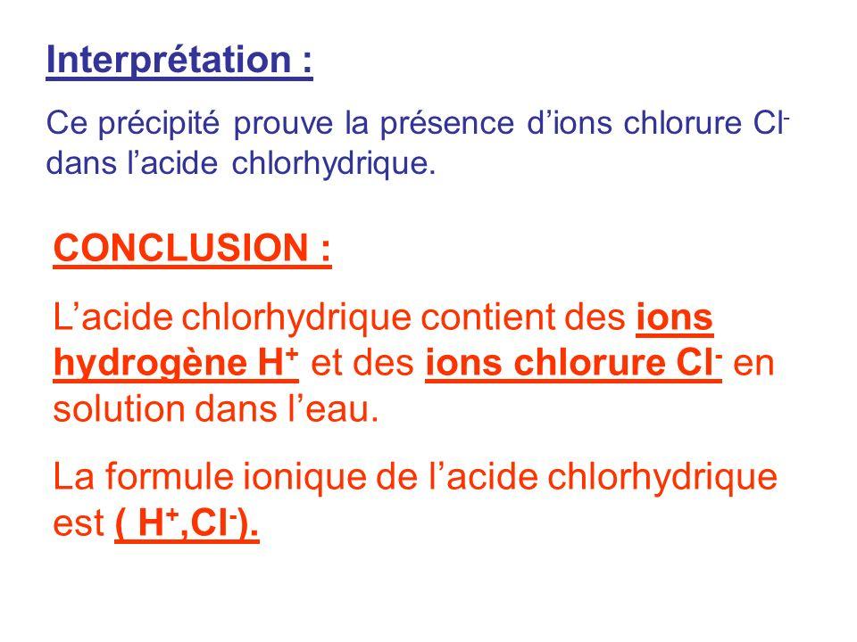 Interprétation : Ce précipité prouve la présence dions chlorure Cl - dans lacide chlorhydrique. CONCLUSION : Lacide chlorhydrique contient des ions hy