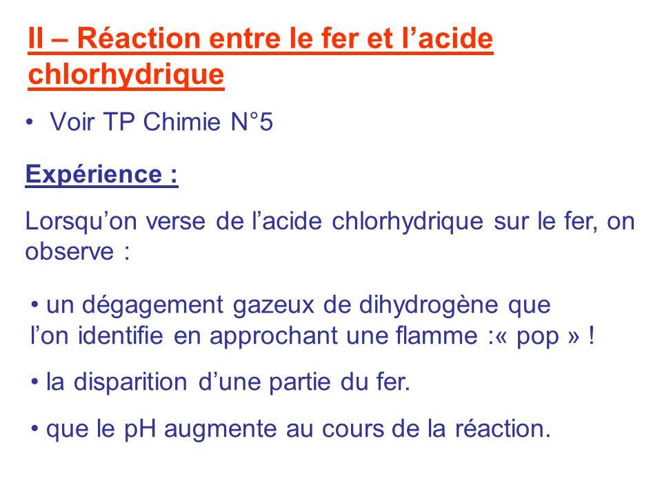 II – Réaction entre le fer et lacide chlorhydrique Voir TP Chimie N°5 Expérience : Lorsquon verse de lacide chlorhydrique sur le fer, on observe : un