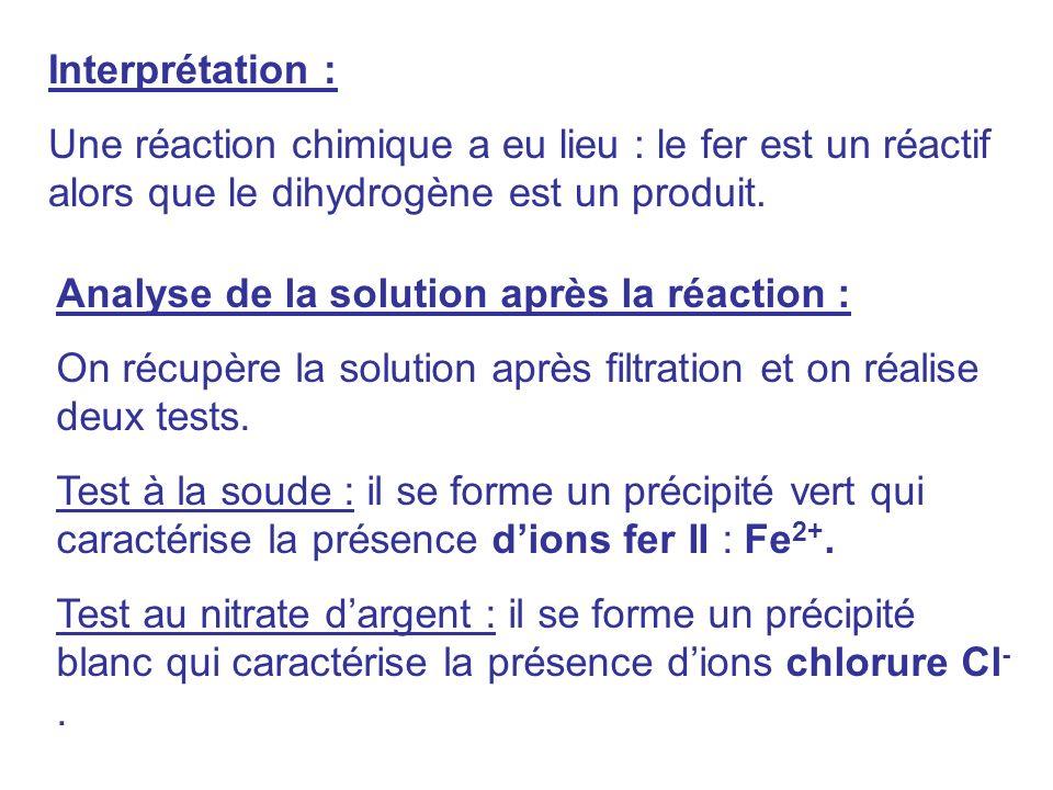 Interprétation : Une réaction chimique a eu lieu : le fer est un réactif alors que le dihydrogène est un produit. Analyse de la solution après la réac